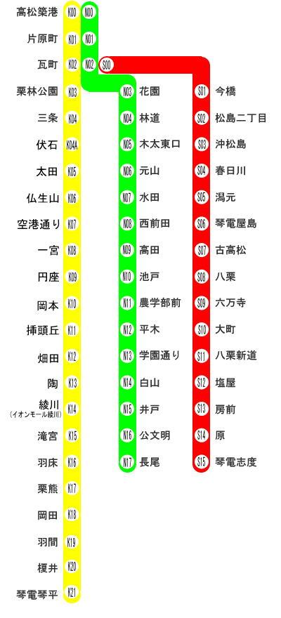 ことでん-各駅運賃-